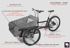 Juggernaut Cargo Bikes - Hauling Freight & Pushing Weight