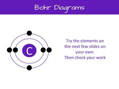 How to draw Bohr Diagrams – a step by step tutorial Chemistry Lessons, Physical Science, Teaching Science, Earth Science, Childhood Education, Workout Programs, Worksheets, Physics, Periodic Table
