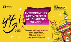 Entrepreneurs Arrived From All Quarters to NINB!  http://www.metu.edu.tr/entrepreneurs-arrived-all-quarters-ninb