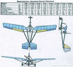 dimitriev airplane - Cerca amb Google