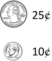 Tips for helping kiddos learn to mentally count coins and time