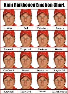 Kimi Raikkonen with his expression faces