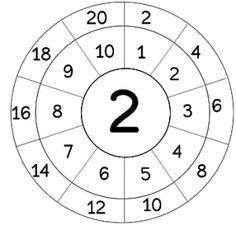 enseñar las tablas de multiplicar