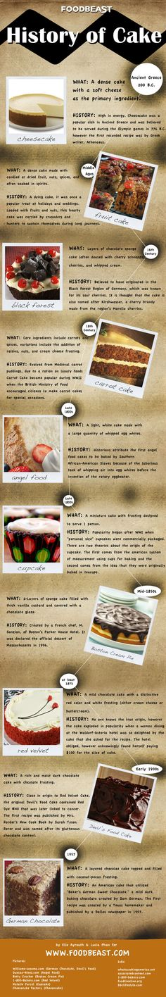 History of Cake [INFOGRAPHIC] from http://foodbeast.com/2011/11/26/happy-national-cake-day-history-of-cake-infographic/
