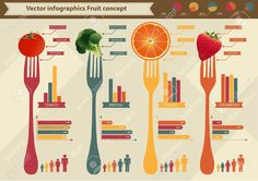 infographics - Google Search