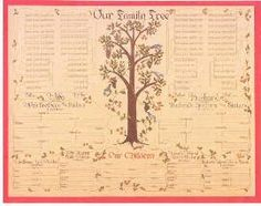 The Library of Congress Shop > Posters > Posters (misc) > Family Tree Chart Blank Family Tree, Family Tree Poster, Family Tree Art, Genealogy Forms, Genealogy Chart, Family Genealogy, Free Family Tree Template, Family Tree Designs, Silhouettes