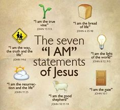 "Jesus loved to use ""I am"" statements to clarify His identity for us. Have you created any ""I am"" statements about yourself to clar..."