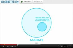 @realjohngreen you are fantastic.  WAY more people should know this #Nerdfighters #RelationshipTips #venndiagrams