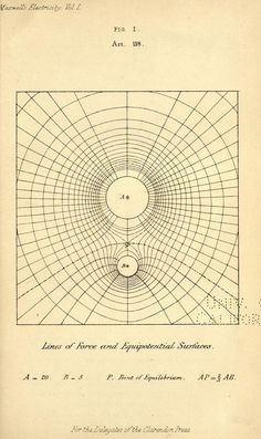Lines of force and equipotential surfaces _A treatise on electricity and magnetism_ 1873 Geometric Drawing, Geometric Shapes, Moving To San Diego, Occult Art, Graph Paper, Art Graphique, Sacred Geometry, Journal Inspiration, Line Art