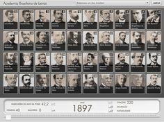 Quem são os imortais da Academia Brasileira de Letras - Infográfico - VEJA.com