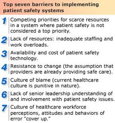 Top seven barriers to implementing patient safety systems