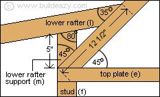 rafter detail