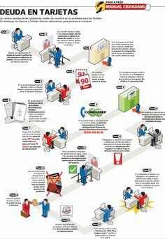 infografias de tarjetas de crédito | Me parece una buena infografía: sencilla, clara y muy fácil de ...