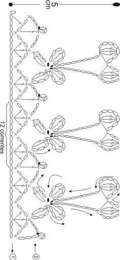 crochet border chart by ArtManuais - Passo a Passo::