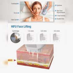 SUNWIN-professional HIFU face lifting vaginal tightening body slimming ultrashape liposonix beauty equipment supplier and exporter in China! Fractional Co2 Laser, Non Surgical Facelift, Subcutaneous Tissue, Aesthetic Dermatology, Hydra Facial, Aesthetic Clinic, Beauty Clinic, Slim Body, Beauty Stuff