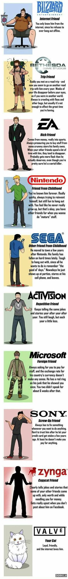 Funny pictures about Gamer Friends. Oh, and cool pics about Gamer Friends. Also, Gamer Friends. Video Game Logic, Video Games Funny, Funny Games, Funny Videos, It's Funny, Hilarious, King's Quest, Video Game Companies, The Meta Picture