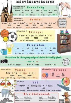 Fixi tanulói munkalap Névszók I. Kids Education, Special Education, Teacher Supplies, Math Humor, School Staff, Home Learning, School Lessons, Fun Math, Kids And Parenting