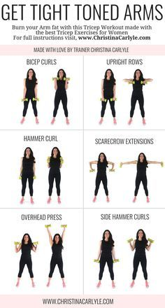 arm workout no equipment arm workout with weights arm workout women arm workout hanteln arm workout gym arm workout at home arm workout with dumbells flabby arm workout arm workout resistance band arm workout. Arm Workout No Equipment, Arm Workout Men, Dumbbell Arm Workout, Tone Arms Workout, Pilates Workout, Yoga Workouts, Men Exercise, Workout Routines, Fitness Workouts