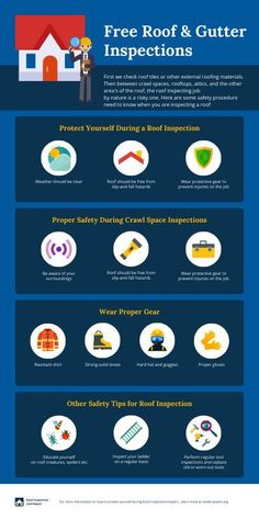 Free Infographic Maker, Infographic Templates, Infographics, Home Inspection, Phonetics English, Sign, Create, Savings Plan, Architectural Drawings