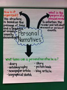 Adventures of a 6th Grade Teacher: writing