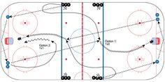 Individual Skill Drills – Weiss Tech Hockey Drills and Skills Hockey Drills, Hockey Training, Hockey World, Ice Hockey, Tech, Wood Work, Sport, Storage, Fun
