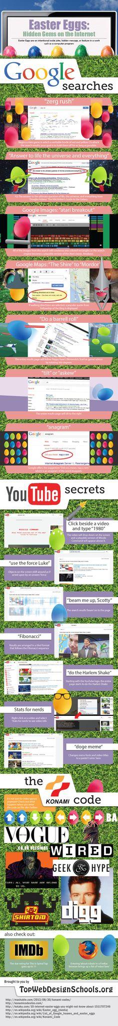 Easter Eggs: Hidden Gems of the Internet