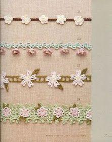 Crochet flower motif pattern crochet edging by LibraryPatterns Crochet Trim, Love Crochet, Crochet Motif, Beautiful Crochet, Easy Crochet, Crochet Lace, Crochet Stitches, Crochet Edgings, Crochet Garland