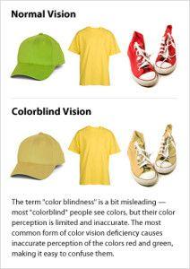 d4ff61a40fd colorblindness-comparison-294x417 Color Blind Glasses