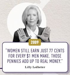 Equal Pay Day Infographic Timeline | #levo #equalpayday #equalpay #infographic