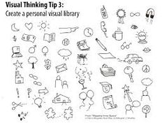 Presentation on Visual and Creative Thinking. The presentation explores how professional in all fields can apply creative and visual thinking skills to their w… Doodle Icon, Doodle Sketch, Doodle Drawings, Doodle Art, Visual Thinking, Creative Thinking, Design Thinking, Visual Note Taking, Note Doodles