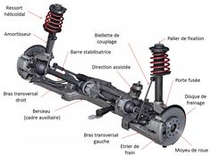 Truck Repair, Engine Repair, Mécanicien Automobile, Cantilever Suspension, Car Alignment, Chevy Motors, Brakes Car, Automotive Engineering, Monospace