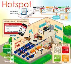 Consejos para instalar wifi en bares, cafeterías o restaurantes.