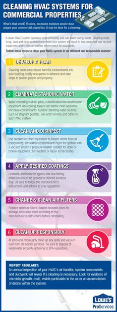 Infographic: Cleaning HVAC Systems for Commercial Properties  A clean HVAC system operates more efficiently and can lower energy costs. Cleaning mold, fungi, dust and other contaminants from your system will result in less wear and tear on your equipment and create a healthier environment for occupants. https://www.lowesforpros.com/articles/infographic-cleaning-hvac-systems-for-commercial-properties_a6302.html