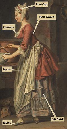 American Duchess: V152: Costume Analytics: Pehr Hilleström, Kitchen Maid