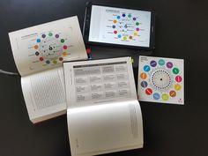 Die historischen Marketing-Mixe (4P und 7P) sind für die heutigen Anforderungen nicht mehr geeignet. Deshalb haben die Marketing-Experten Prof. Veronika Bellone und Thomas Matla, aus dem schweizerischen Zug, einen neuen 13-P-Marketing-Mix entwickelt. Vorgestellt wurde er erstmals 2017 im PRAXISBUCH TRENDMARKETING, Innovationskreislauf und Marketing-Mix für KMU, Bellone/Matla, Campus Verlag, Frankfurt am Main Workshop, Marketing, Mai, Blog, Reading, Achieve Success, Alone, Atelier, Work Shop Garage
