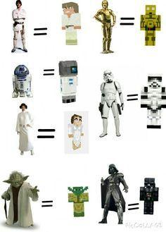 Star wars minecraft skins!
