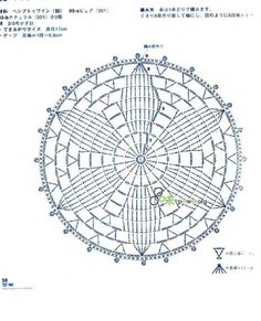 96 ondori hemp no kagibari komono 2005 Crochet Doilies, Crochet Stitches, Hemp, Make It Simple, Projects, How To Make, Fun, Log Projects, Blue Prints