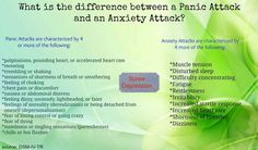 Visual to determine if you're experiencing intense anxiety or a panic attack. http://www.selfcaresavvy.co