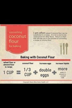 Coconut Flour Recipe Conversion