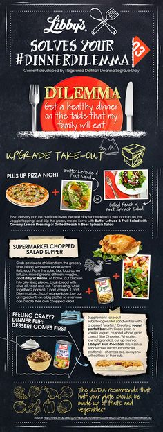 Upgrade your takeout pizza or supermarket chicken with healthy fruits & vegetables. Infographic made with help from Valk Chuah red stitch Segrave-Daly Healthy Fruits And Vegetables, Grilled Peaches, Dessert For Dinner, Take Out, What's Cooking, What To Cook, Nutritious Meals, Infographic, Pizza