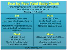 a circuit to get your whole body burning!  slim sanity: full body circuit