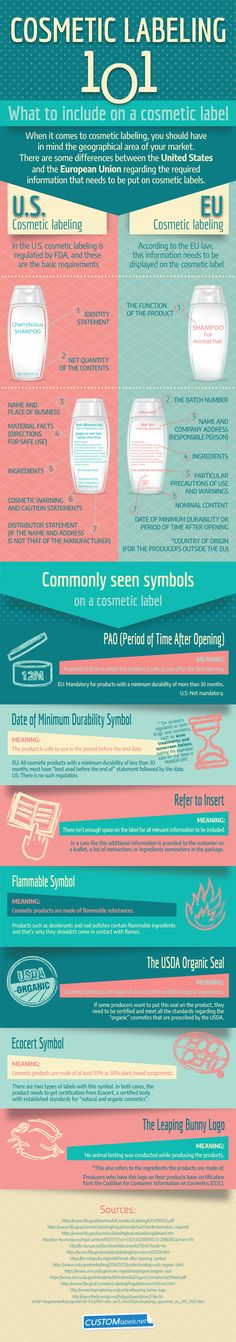Handy labelling advice for both consumers and industry pros!