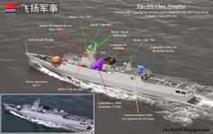 Las Tipo 056 son una clase de corbetas. Estos buques de guerra ligeros de origen chino entraron en servicio con la Marina del Ejército Popular de Liberación en 2012 como reemplazo de la serie de patrulleros Tipo 037. Han sido descritas como corvetas misilísticas con capacidades stealth y armadas con un cañón naval de 76 mm.