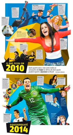 What changed since the last World Cup