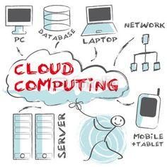 Cloud Computing, Concept