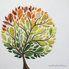 Putting Things in Perspective: Size & Photography with Embroidery – NeedlenThread.com