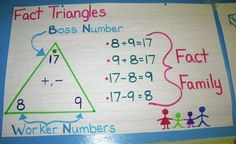 Fact Triangles, love the wording.