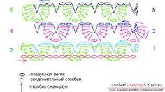 Αποτέλεσμα εικόνας για схеми на плетива