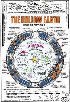 Teoría de la Tierra Hueca - Batanga