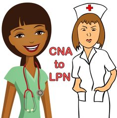 Licensed Practical Nurse (LPN) interesting subjects to learn in college